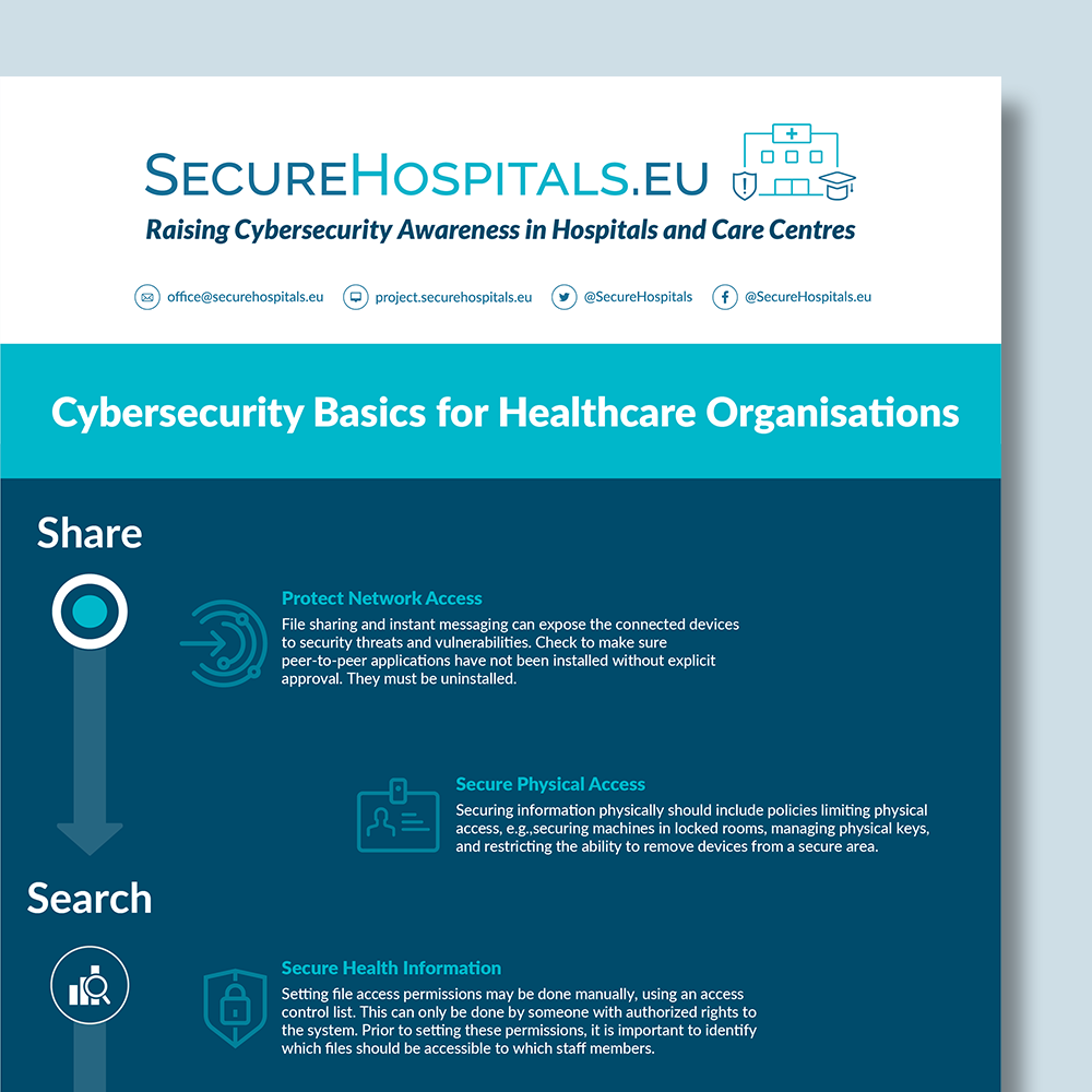 Cybersecurity Basics for Healthcare Organisations